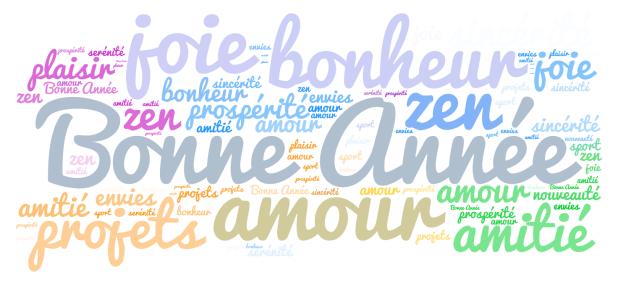 souhaits 2016 résolutions