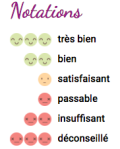 notation-cosmetique